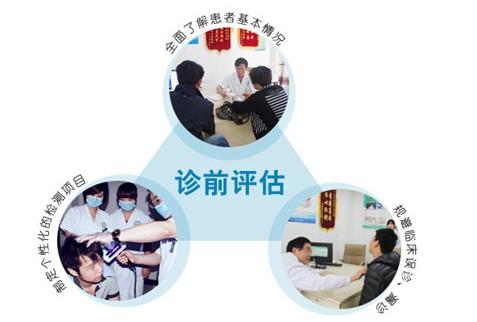 多维白癜风康复工程――诊前评估体系