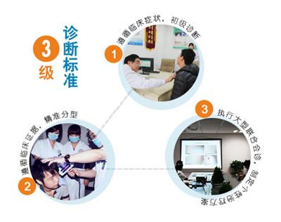 多维白癜风康复工程――全面检测病因