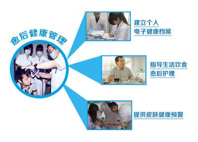 多维白癜风康复工程――愈后健康管理